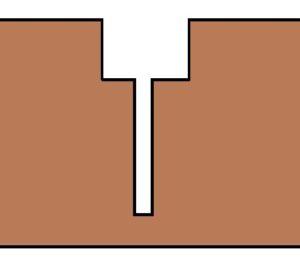 counterbore profile